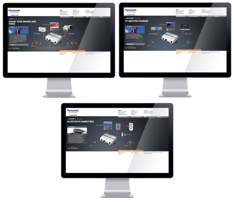 Panasonic car sound system flash mini-site, work produced for de-construct